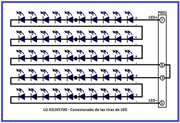Electronika el software para el t cnico reparador lg for Tiras led para tv