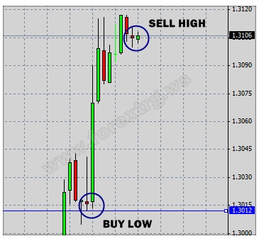 About binary options trading withdrawals  binary trading brokers