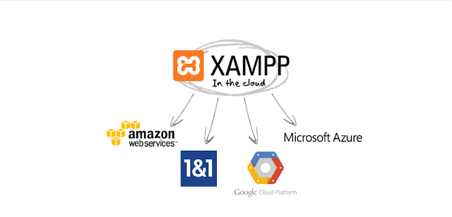 تحميل Xampp مع شرح كامل عن Xampp .,  XAMPP Apache + MariaDB + PHP + Perl, شرح بالصور برنامج Xampp لعمل جهازك سيرفر وتركيب مدونة,   شرح برنامج Xampp لعمل سيرفر محلى سهل و رائع,