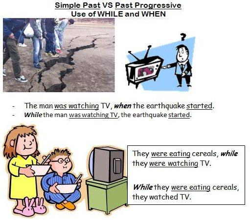 when to use past progressive