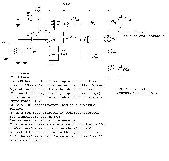 A Short Wave Regenerative Receiver   Circuit Schematic learn