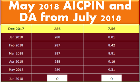 may-2018-aicpin-and-expected-da