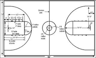 Image Result For Desain Lapangan Tenis