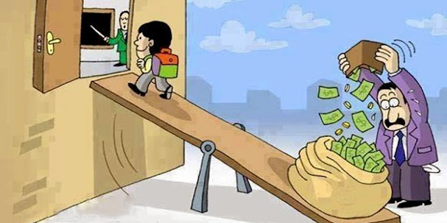 System of education in Pakistan