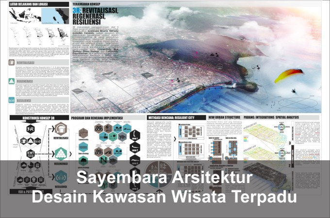 Desain Kawasan Wisata Terpadu