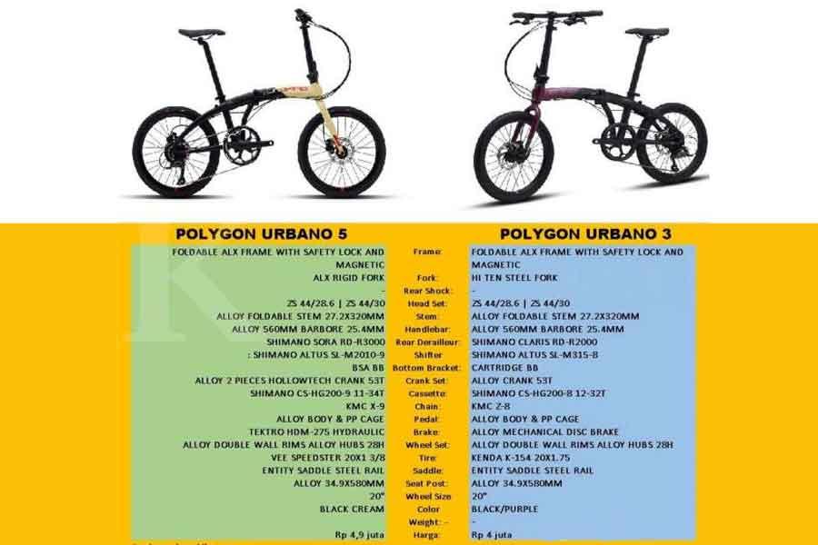 cek terlebih dulu spesifikasi dari sepeda lipat tersebut