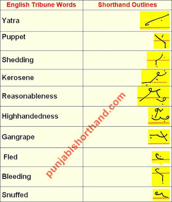 english-shorthand-outlines-05-October-2020