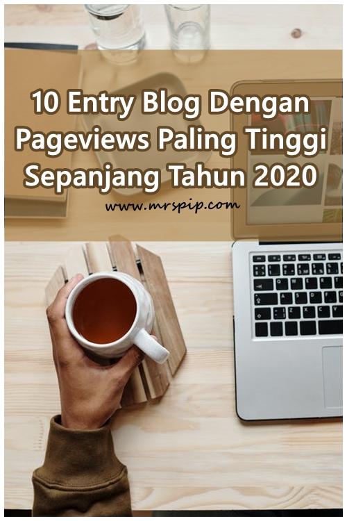 10 Entry Blog Dengan Pageviews Paling Tinggi Sepanjang Tahun 2020