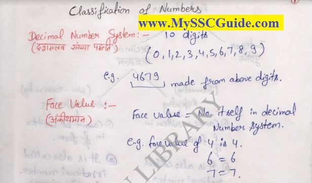 All in One Number System - Sanjay Maurya
