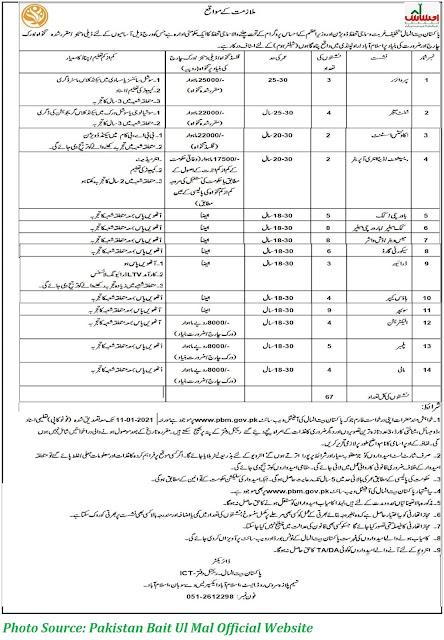 Pakistan Bait Ul Mal Jobs 2021 Download Application forms for Latest Pakistan Bait ul Mal Jobs 2021