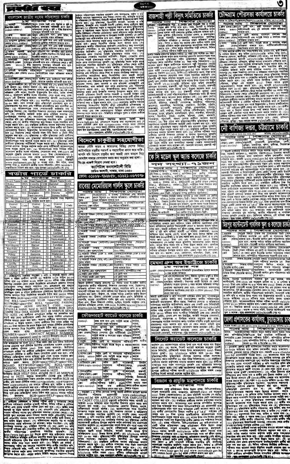 সাপ্তাহিক চাকরির খবর পত্রিকা ১৮ অক্টোবর ২০১৯ Weekly Chakrir Khobor Newspaper 18 October 2019