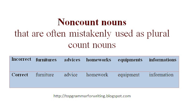 Count and noncount nouns pdf - lanemars