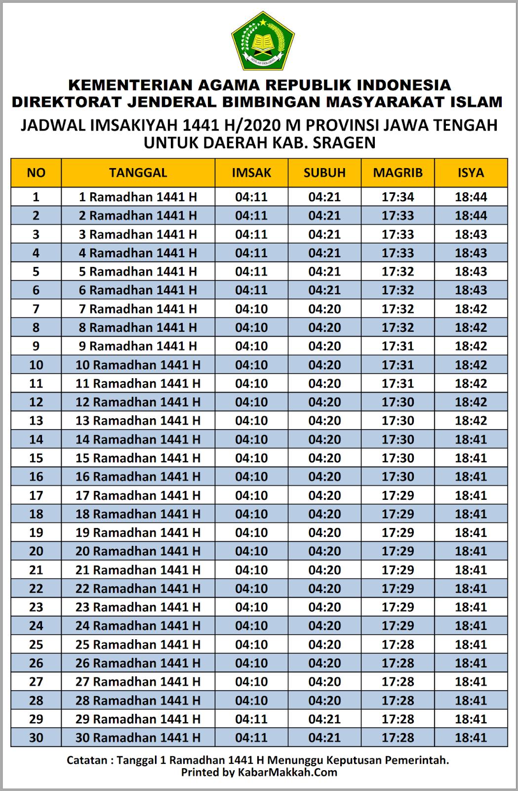 Jadwal Imsakiyah Sragen 2020