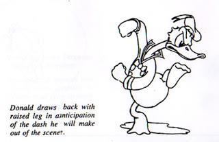 Gambar. Contoh Anticipation pada Donal Bebek