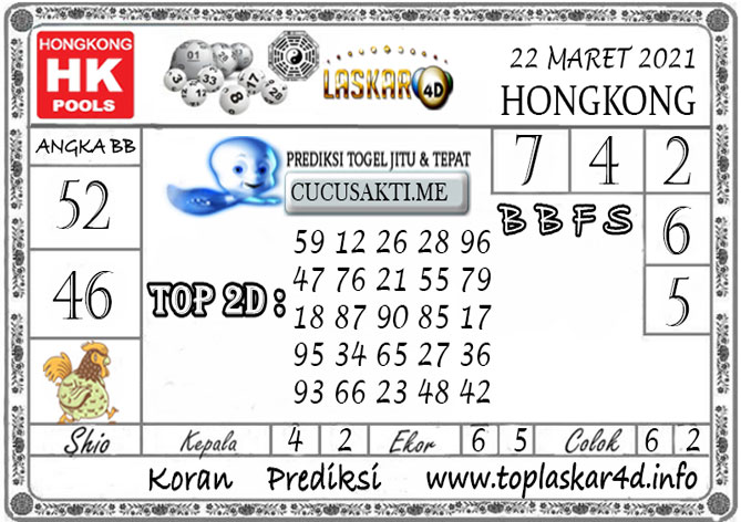 Prediksi Togel HONGKONG LASKAR4D 21 MARET 2021