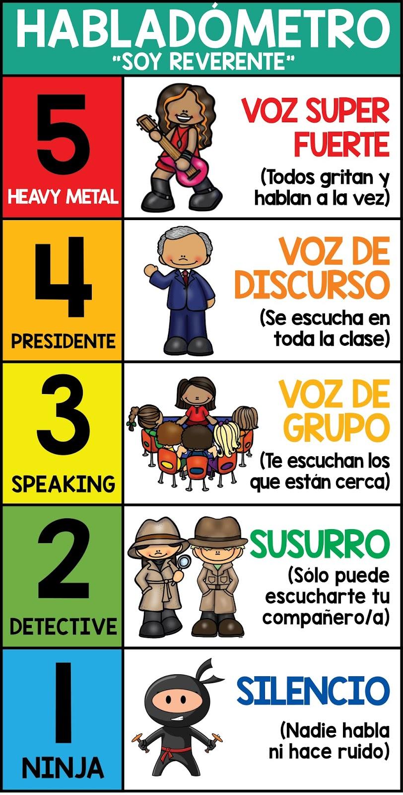 Holamormon habladometro para la reverencia for Actividades para el salon de clases de primaria