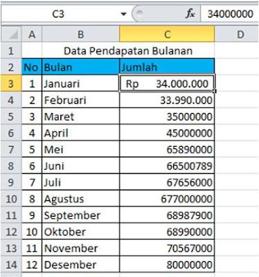 Mengubah Format Data ke Format Mata Uang di Microsoft Excel