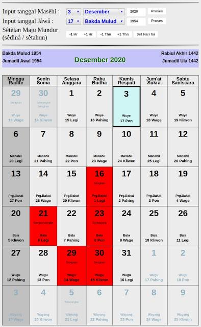 Kalender Jawa hari baik bulan desember 2020