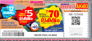 akshaya-kerala-lottery-result-ak-493-today-14-04-2021