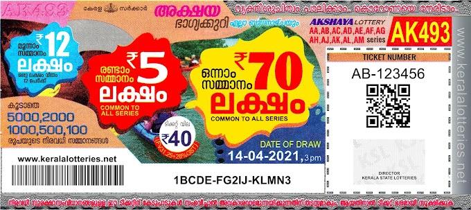 Kerala Lotteries Results 14-04-2021 Akshaya AK-493 Lottery Result