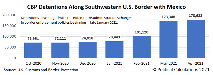 CBP Detentions Along Southwestern U.S. Border with Mexico, October 2020 - April 2021