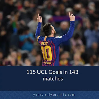 Lionel Messi stats in UCL: Top Goal Scorers of UEFA Champions league history