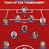 """قائمة بـ 11 لاعب هم """" منتخب الأحلام """" لمونديال روسيا 2018"""