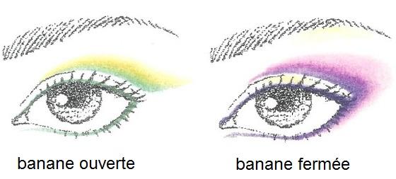 maquillage technique banane