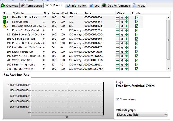 Download Hard Disk Sentinel - Kiểm tra và sửa lỗi ổ cứng máy tính c