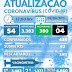 NOVO HORIZONTE-BA: BOLETIM INFORMATIVA SOBRE O CORONAVÍRUS ( 09/06/2021)