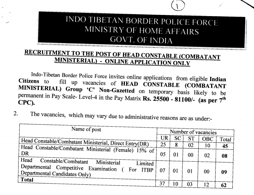 Itbp Head Constable Online Form 2017: Starting Date For Online Application- 14-10-2017 Last Date