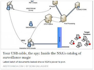 http://arstechnica.com/information-technology/2013/12/inside-the-nsas-leaked-catalog-of-surveillance-magic/