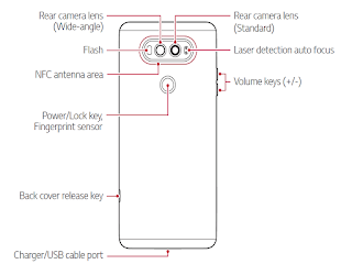 LG V20 Guide and Tutorial