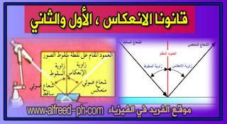 قانون الانعكاس الأول والثاني في الفيزياء