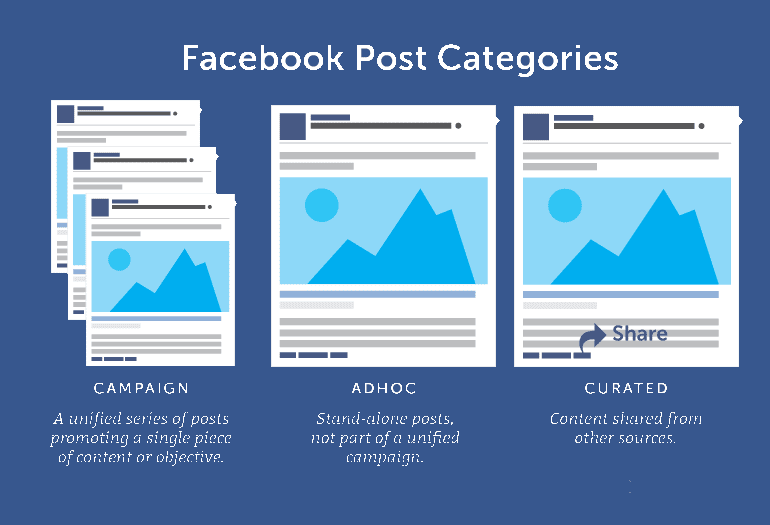 facebook ad template