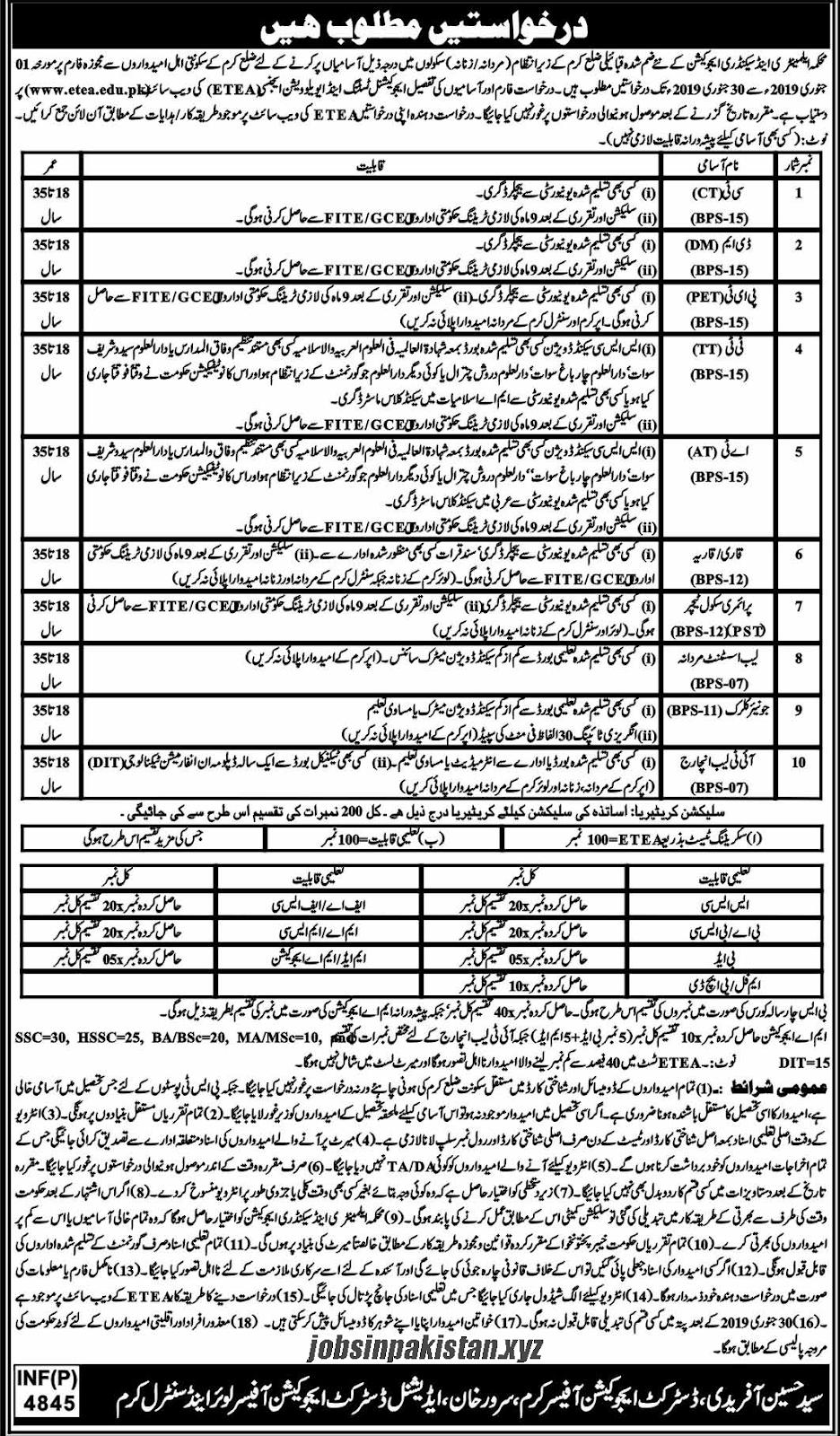 Advertisement for E&SE Department Lower and Central Kurram Jobs December 2018