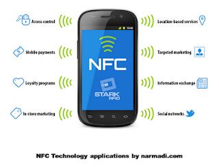 Daftar hp yang ada fitur NFC