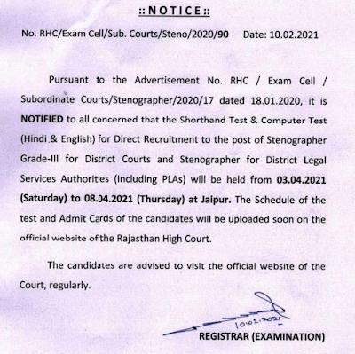 Rajasthan High Court Stenographer Admit Card 2021