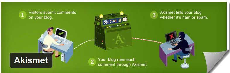 Best WordPress Plugins For Blogs & Websites in 2019: eAskme