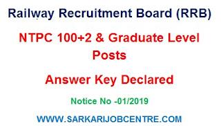 Railway NTPC Answer Key 2021 Uploaded