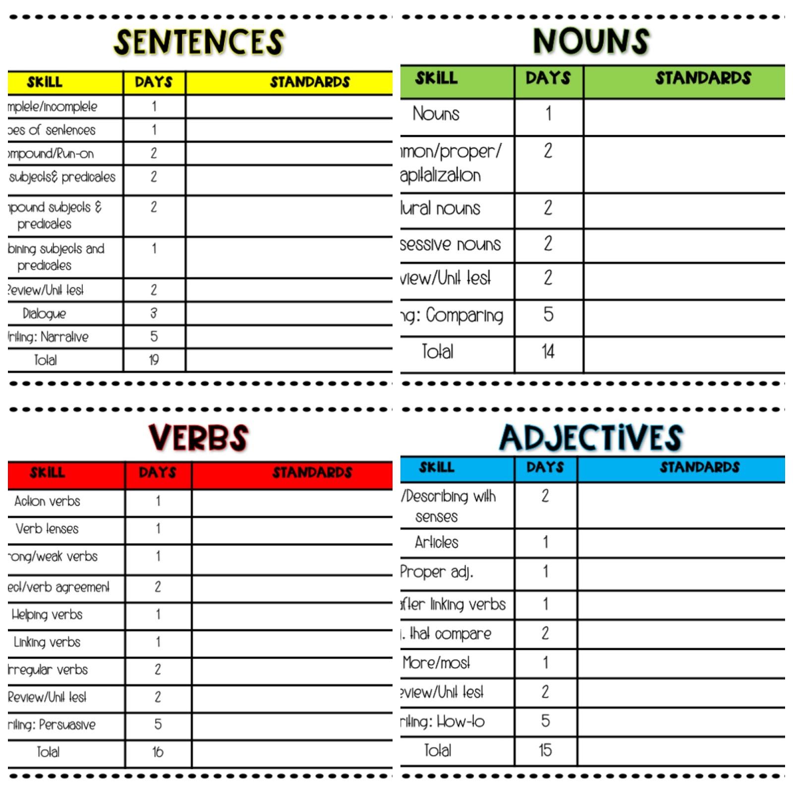 Mrs Elementary Mondaymadeit Editable 4th Grade Pacing