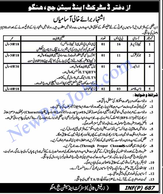Jobs Vacant in District & Session Judge Hangu 2019