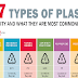 The 7 Types of Plastics Their Toxicity and What They are Most Commonly Used For #infographic