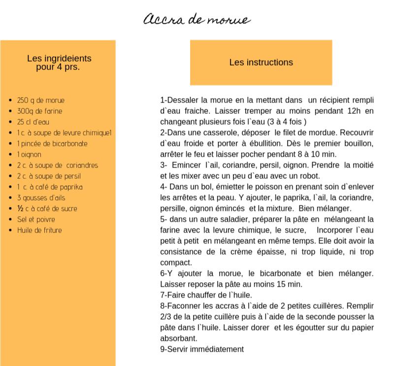 https://simplyzar.blogspot.com/2019/08/recette-antillaise-accras-de-morue.html