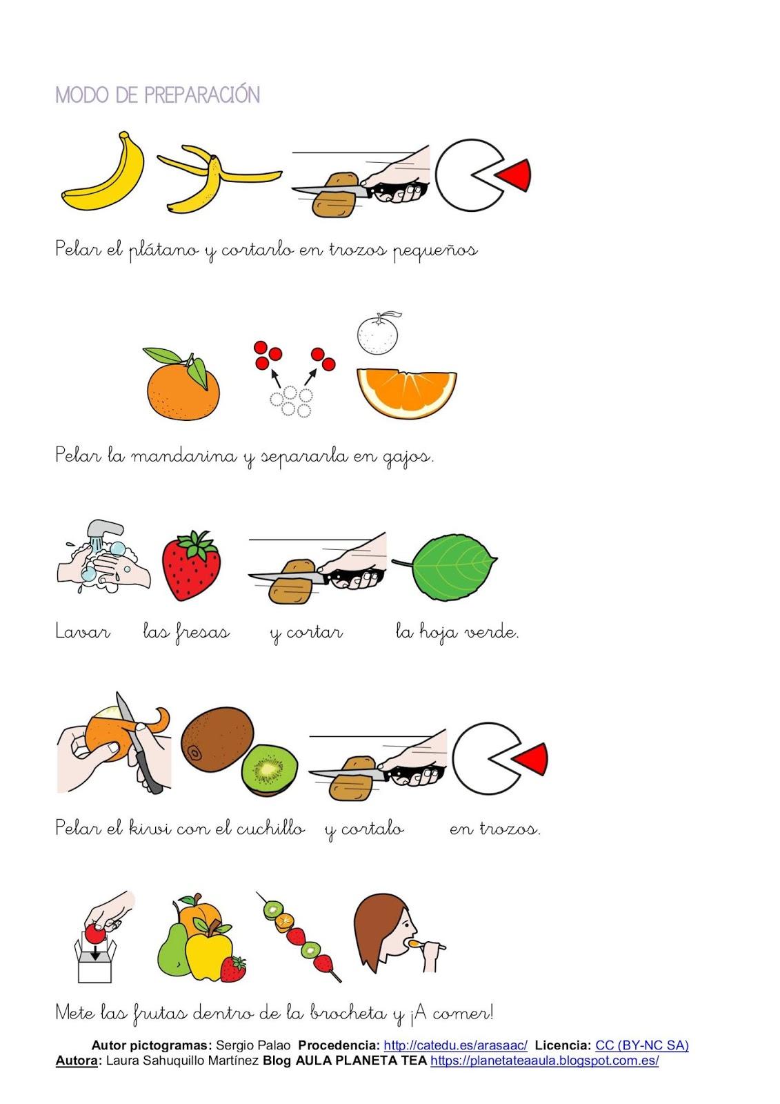 Elegant A Lo Largo Del Curso Hemos Hecho Recetas Tanto Dulces Como Saladas. Mis  Recetas De Cocina.pdf