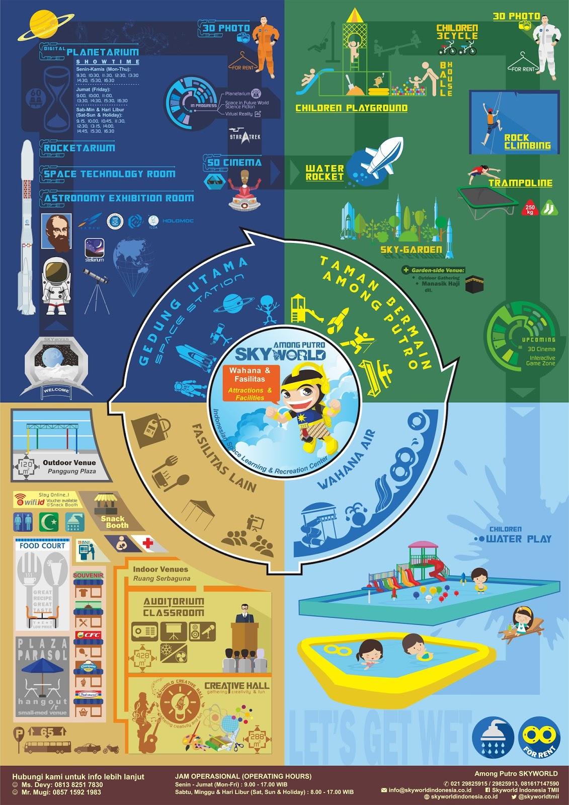 Infografis SKYWORLD