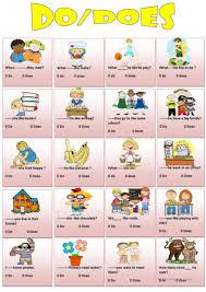 Penggunaan S : penggunaan, Kapan, Menggunakan, Do/does, Kalimat, Verbal, Simple, Present, Tense, Citraenglish