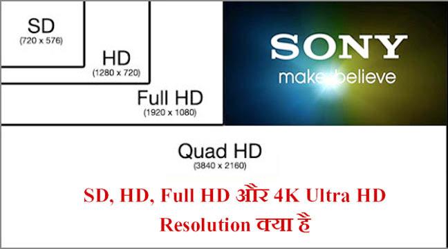 SD, HD, Full HD और 4K Ultra HD Resolution क्या है?
