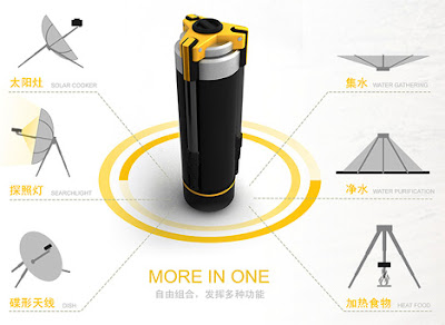 Smart Travel Gadgets and Products (15) 12