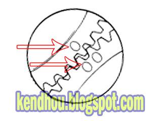 http://kendhou.blogspot.co.id/2016/09/pompa-injeksi-trooper.html